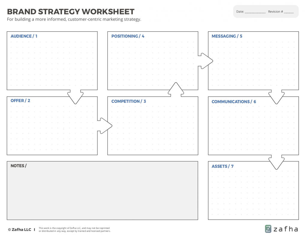 Image of the Brand Strategy Worksheet, a guide for preliminary research into any marketing solution.